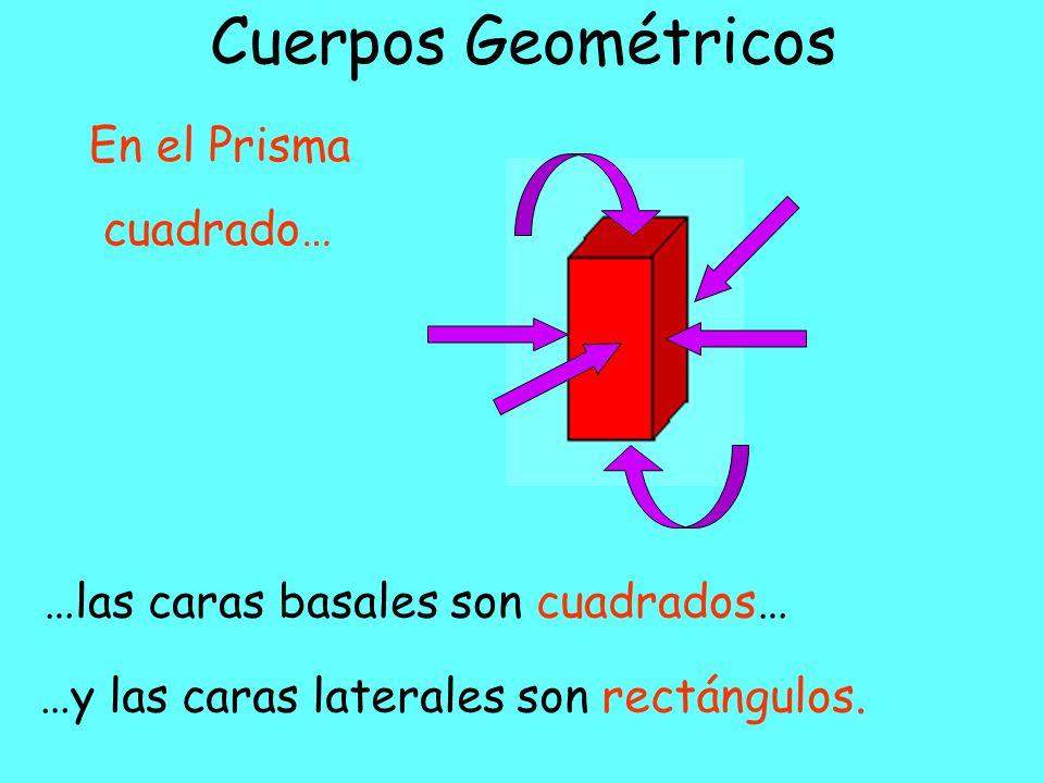 Cuerpos Geométricos En el Prisma cuadrado…