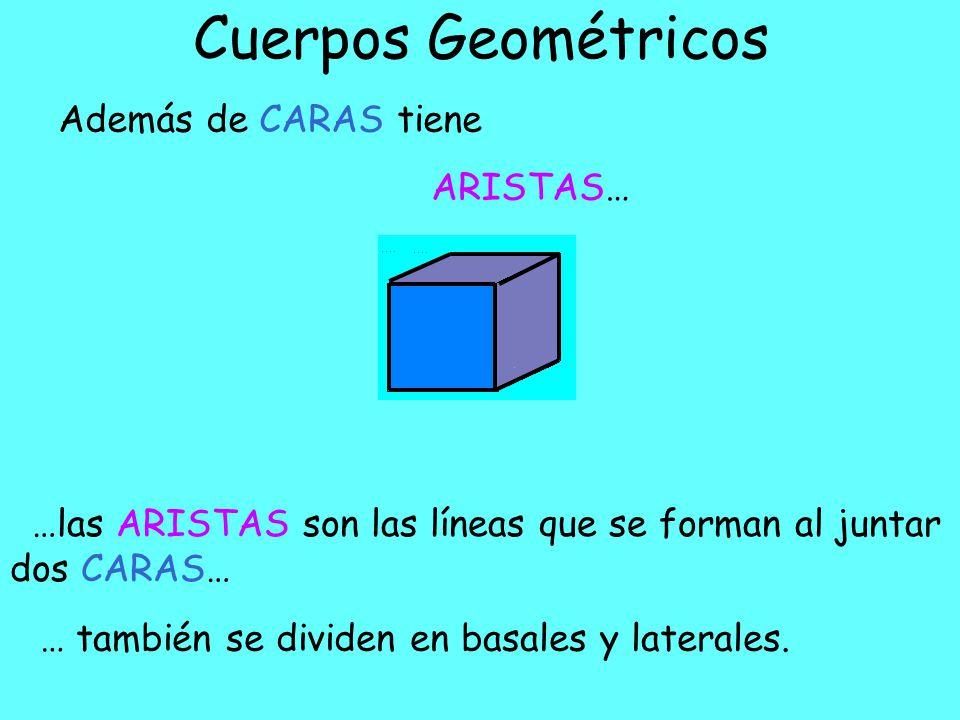 Cuerpos Geométricos Además de CARAS tiene ARISTAS…
