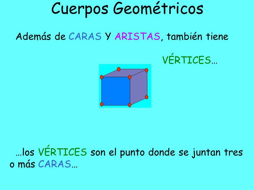 Cuerpos Geométricos Además de CARAS Y ARISTAS, también tiene VÉRTICES…