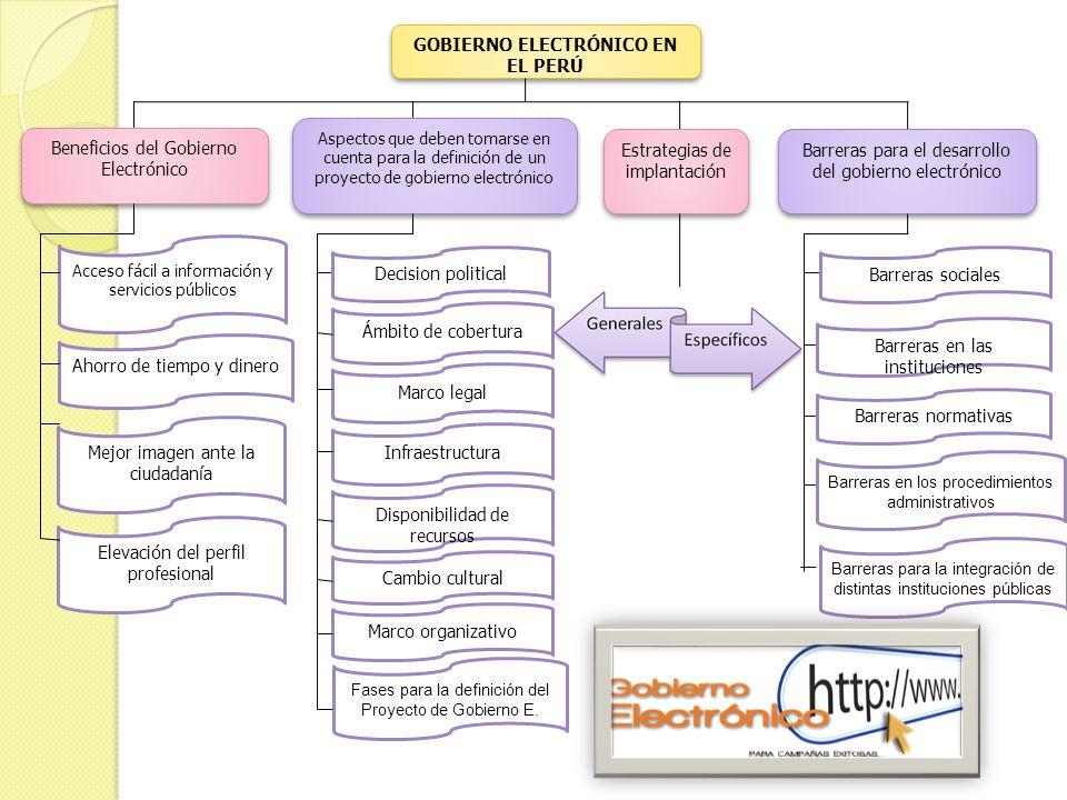 GOBIERNO ELECTRONICO EN EL PERU - ppt descargar