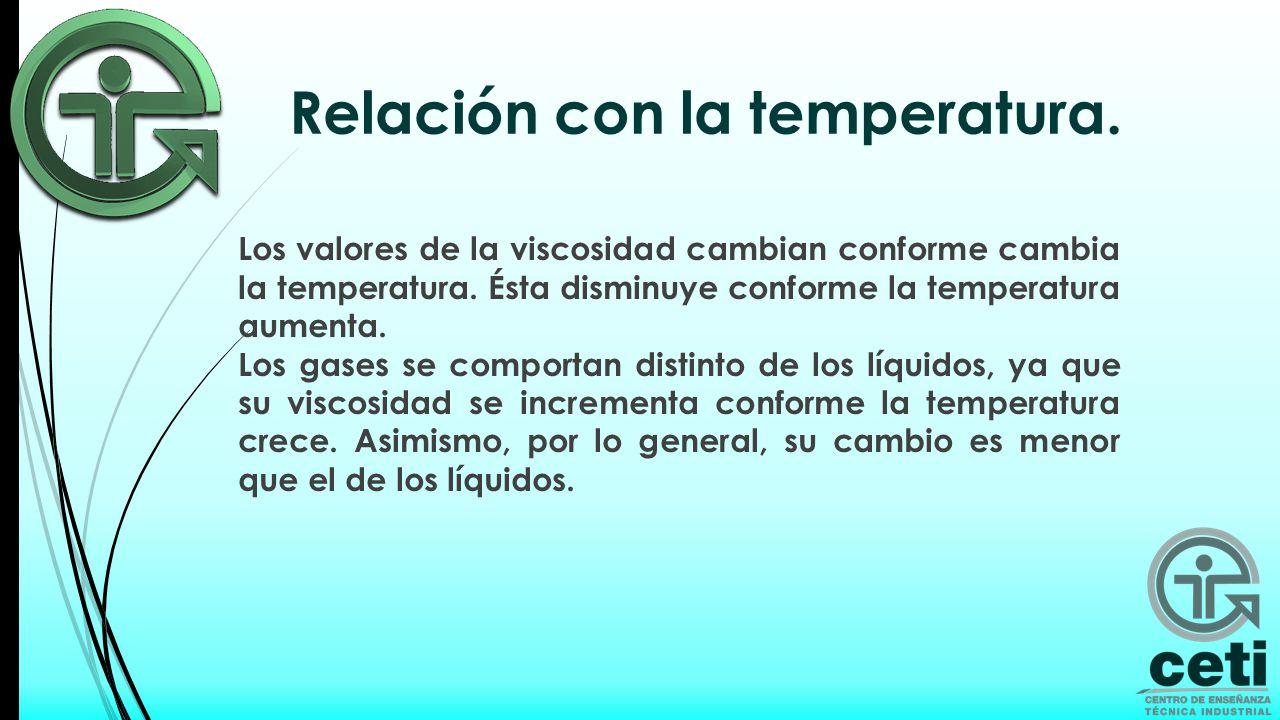 Relación con la temperatura.