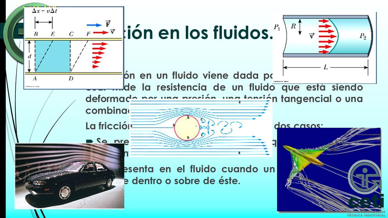 Fricción en los fluidos.
