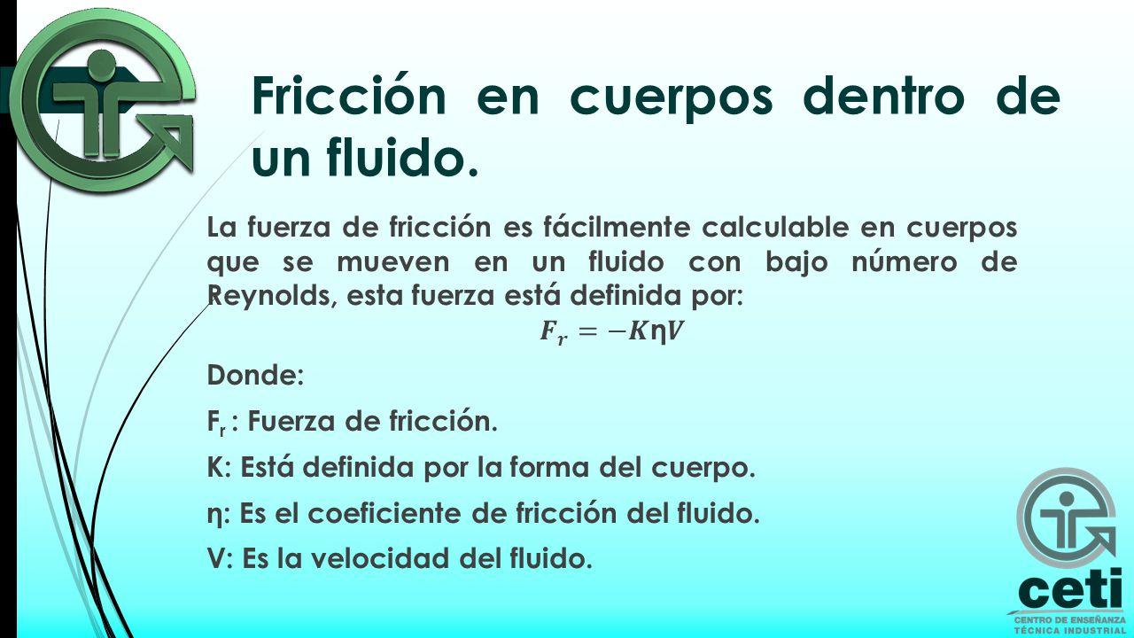 Fricción en cuerpos dentro de un fluido.