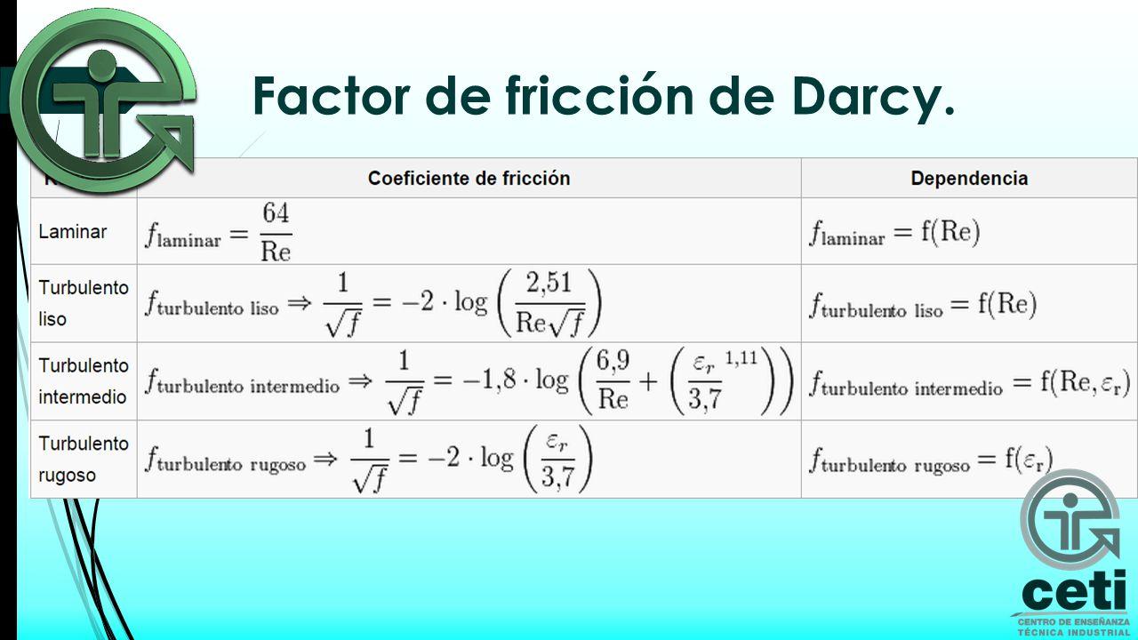 Factor de fricción de Darcy.