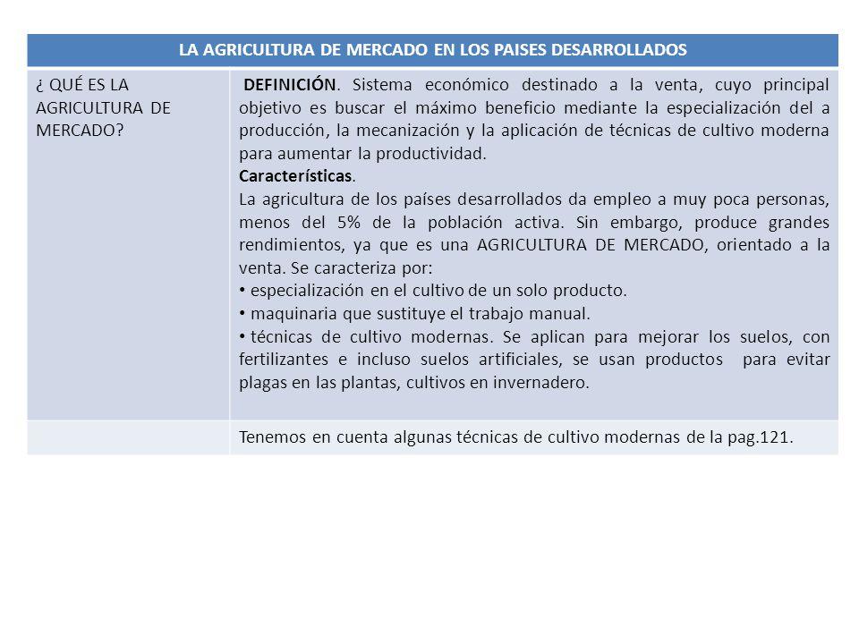 LA AGRICULTURA DE MERCADO EN LOS PAISES DESARROLLADOS