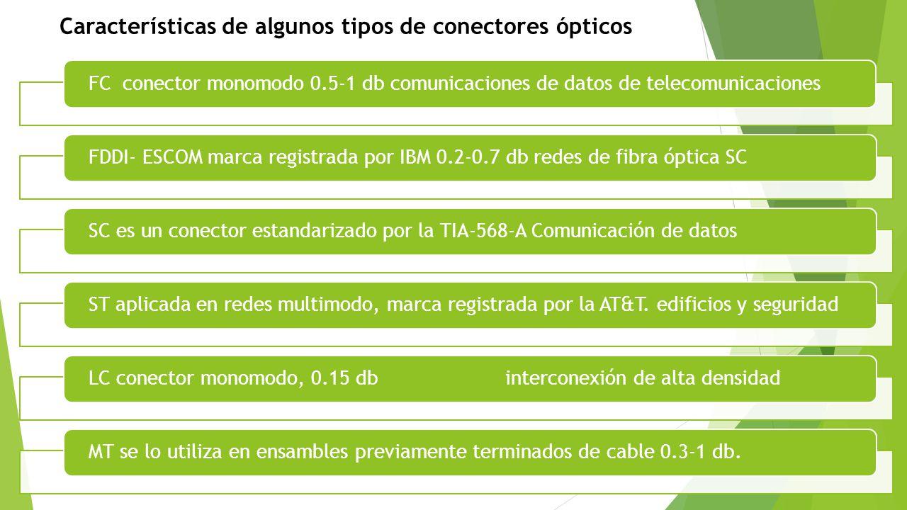 tipos de conectores de fibra optica pdf