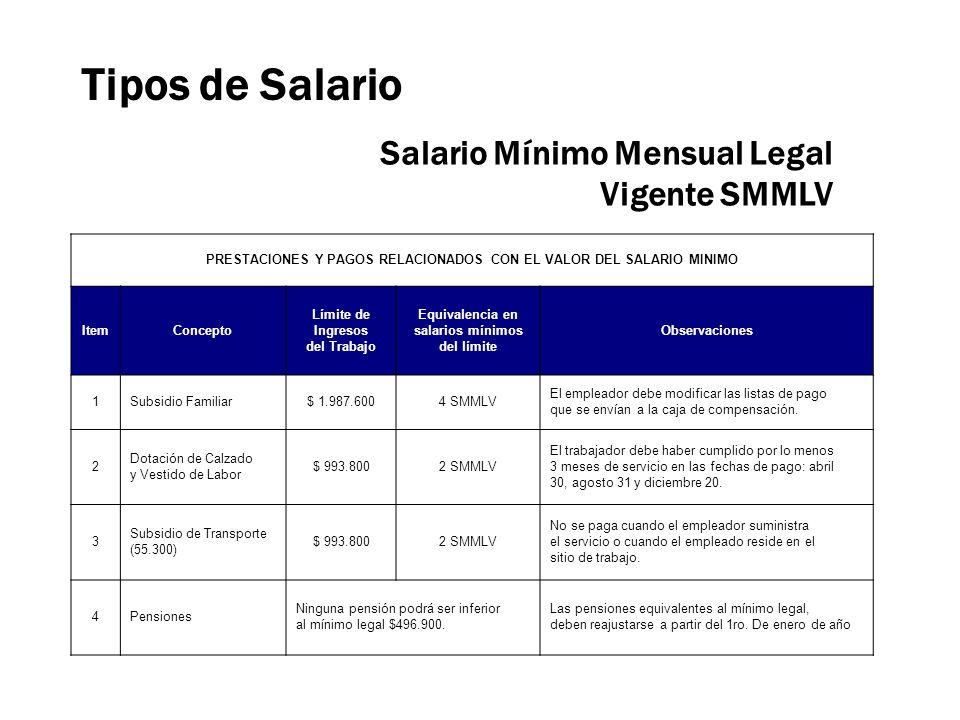 fecha de cobro de asignacion familiar mes de octubre 2013 On fecha de cobro salario familiar octubre 2016