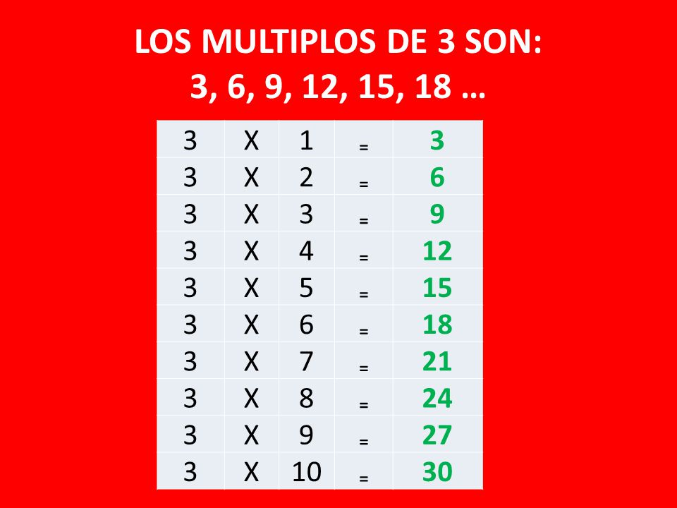 M ltiplos y divisores x ppt video online descargar for Multiples de 6