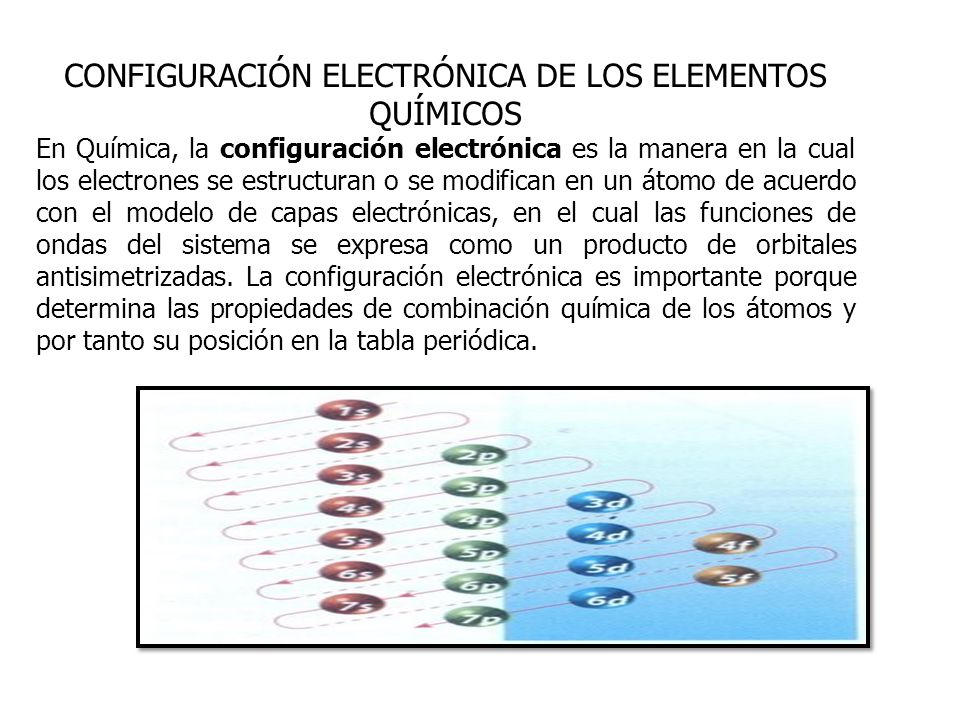 Configuracin electrnica de los elementos qumicos ppt descargar configuracin electrnica de los elementos qumicos urtaz Images