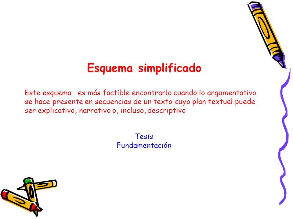 Esquema simplificado