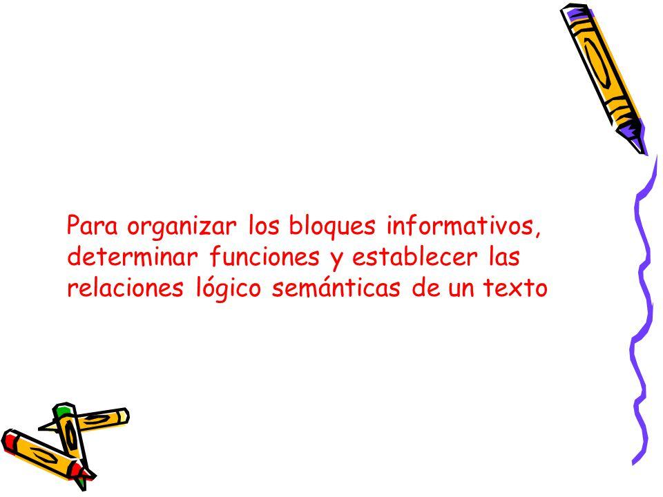 Para organizar los bloques informativos, determinar funciones y establecer las relaciones lógico semánticas de un texto