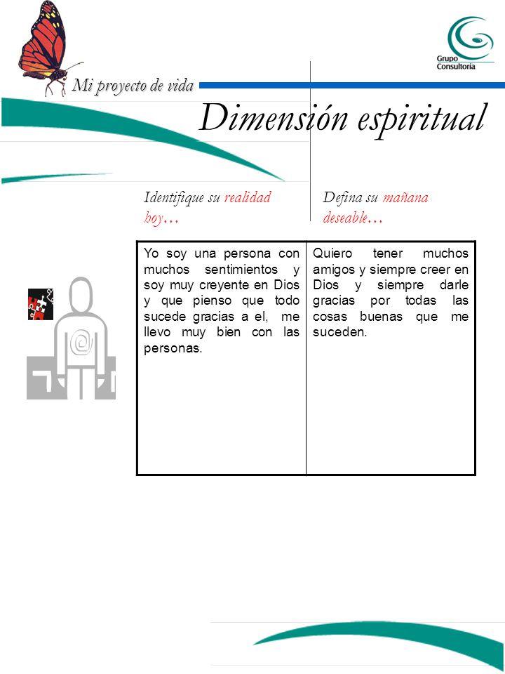 Dimensión espiritual Identifique su realidad hoy…