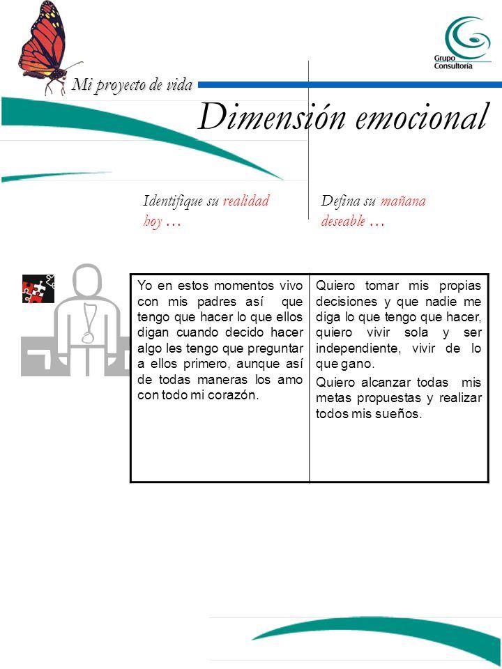 Dimensión emocional Identifique su realidad hoy …