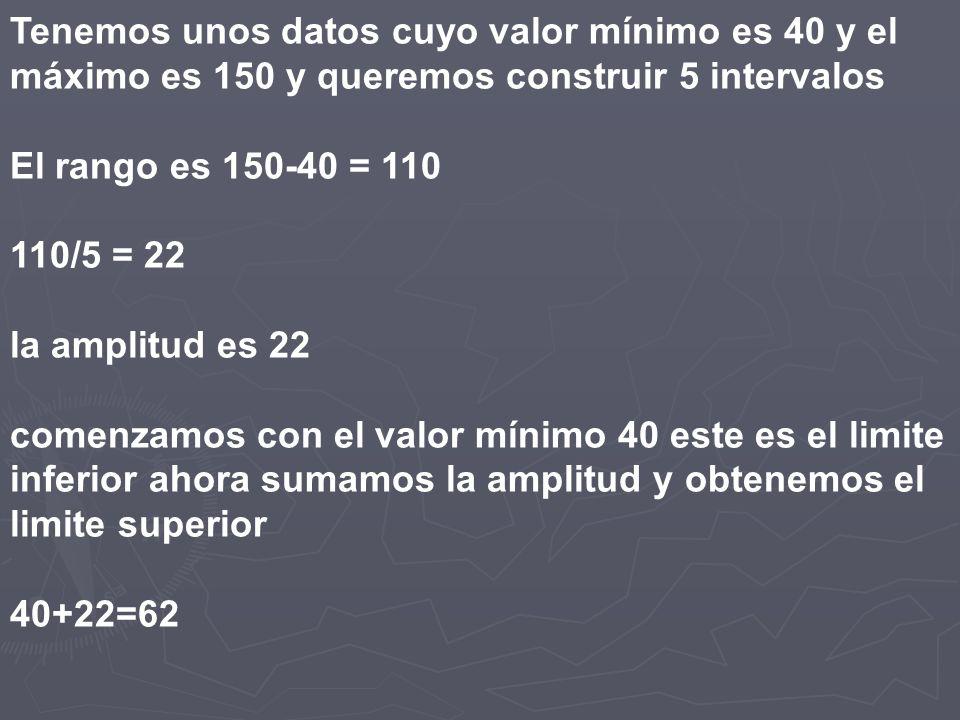 Tenemos unos datos cuyo valor mínimo es 40 y el máximo es 150 y queremos construir 5 intervalos El rango es 150-40 = 110 110/5 = 22 la amplitud es 22