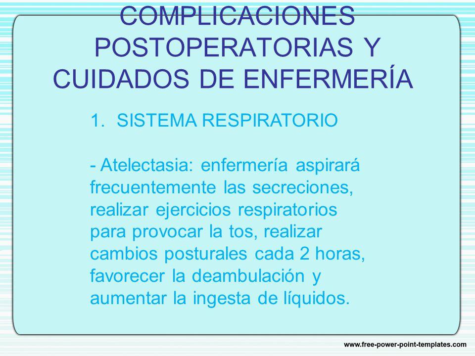COMPLICACIONES POSTOPERATORIAS Y CUIDADOS DE ENFERMERÍA