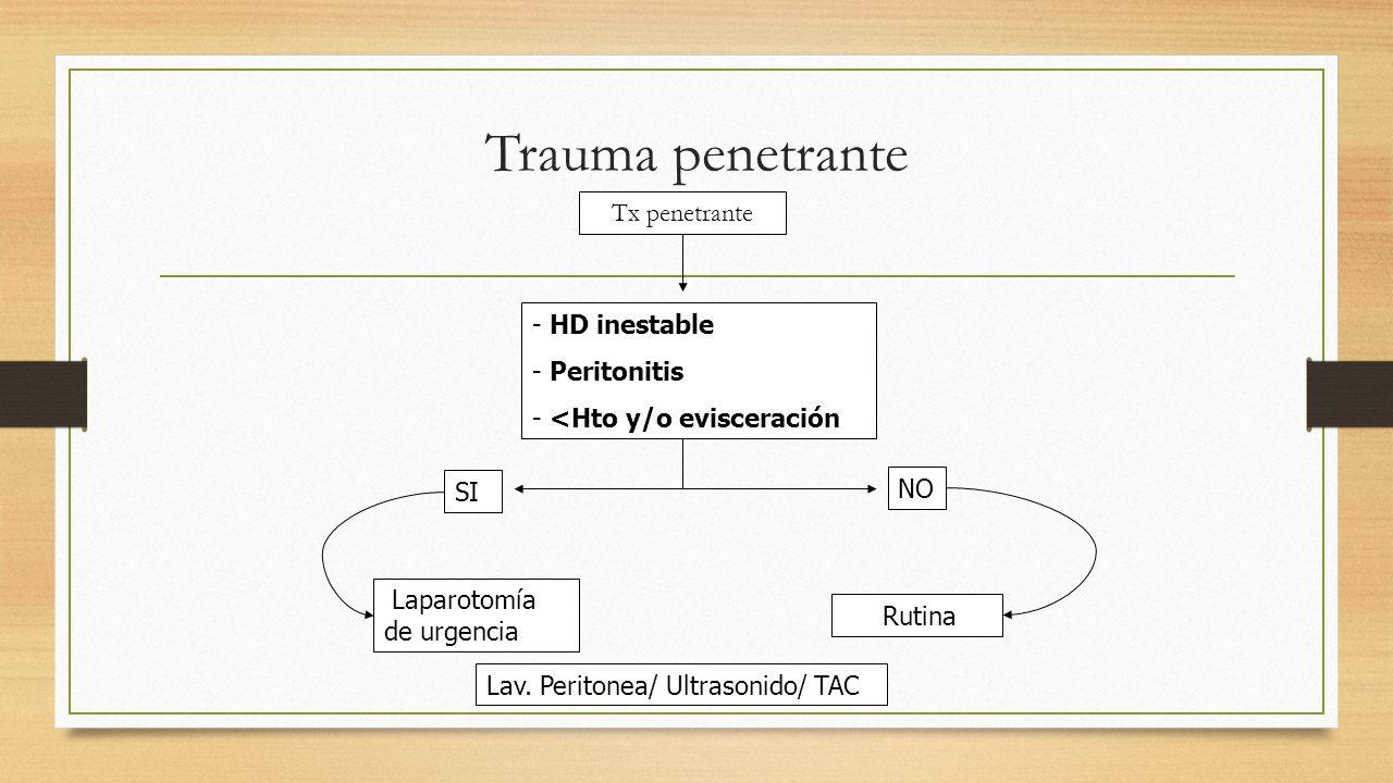 Trauma penetrante Tx penetrante HD inestable Peritonitis