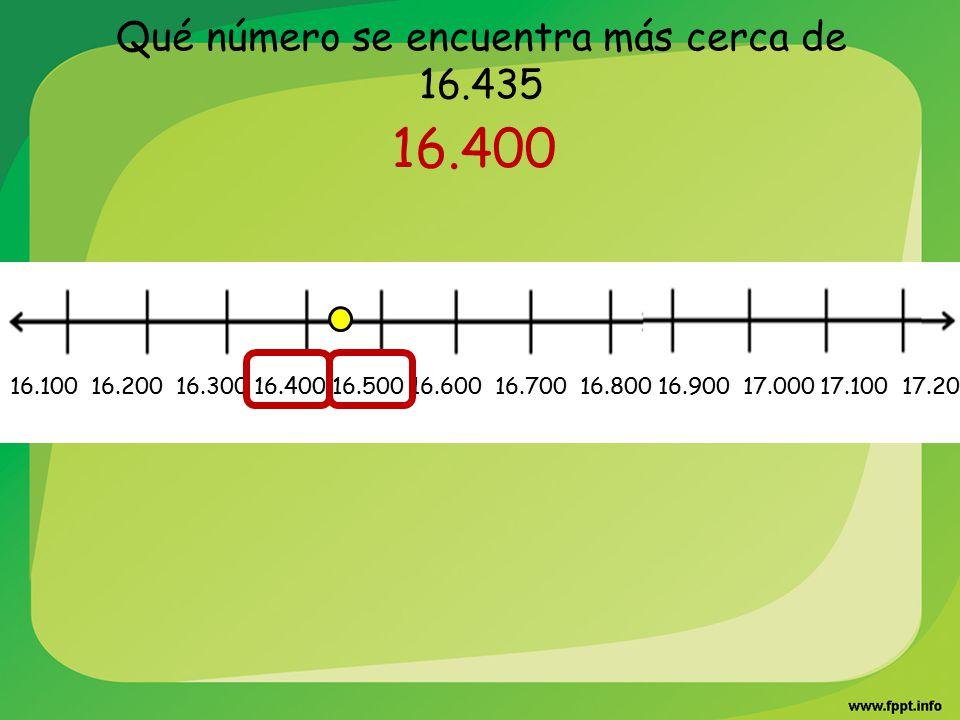 Qué número se encuentra más cerca de 16.435