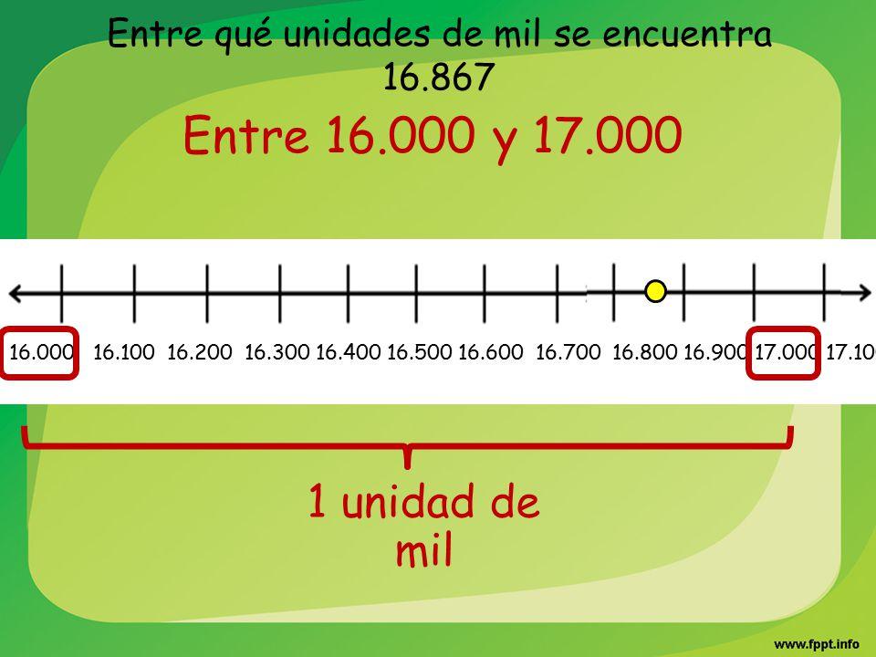 Entre qué unidades de mil se encuentra 16.867