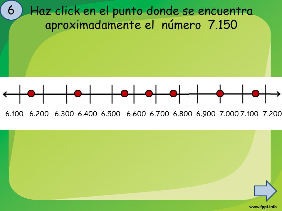 6 Haz click en el punto donde se encuentra aproximadamente el número 7.150.