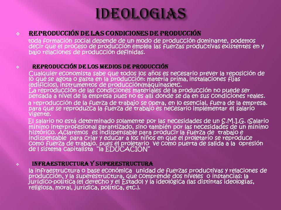 IDEOLOGIAS Reproducción de las condiciones de producción
