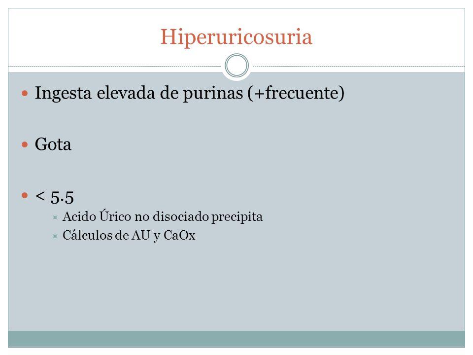 formula para calcular el acido urico el tomate de arbol tiene acido urico
