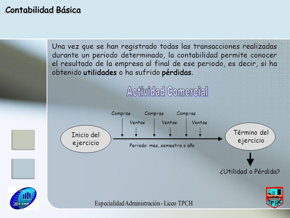 Especialidad Administración - Liceo TPCH