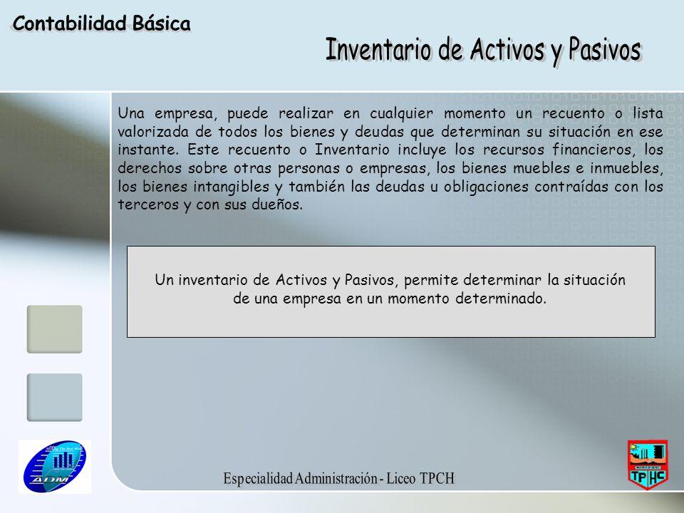 Inventario de Activos y Pasivos