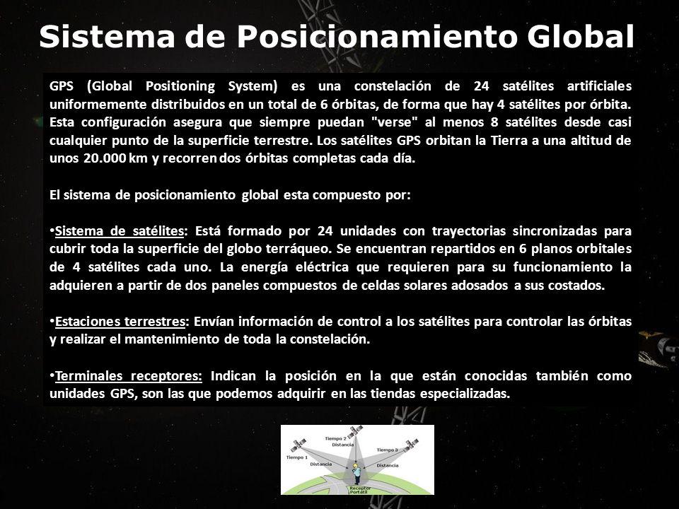 Sistema De Posicionamiento Global Gps Ppt Descargar