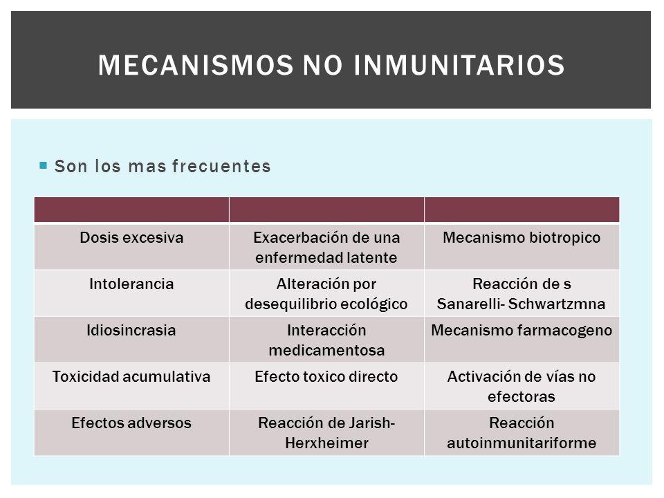 Mecanismos no inmunitarios