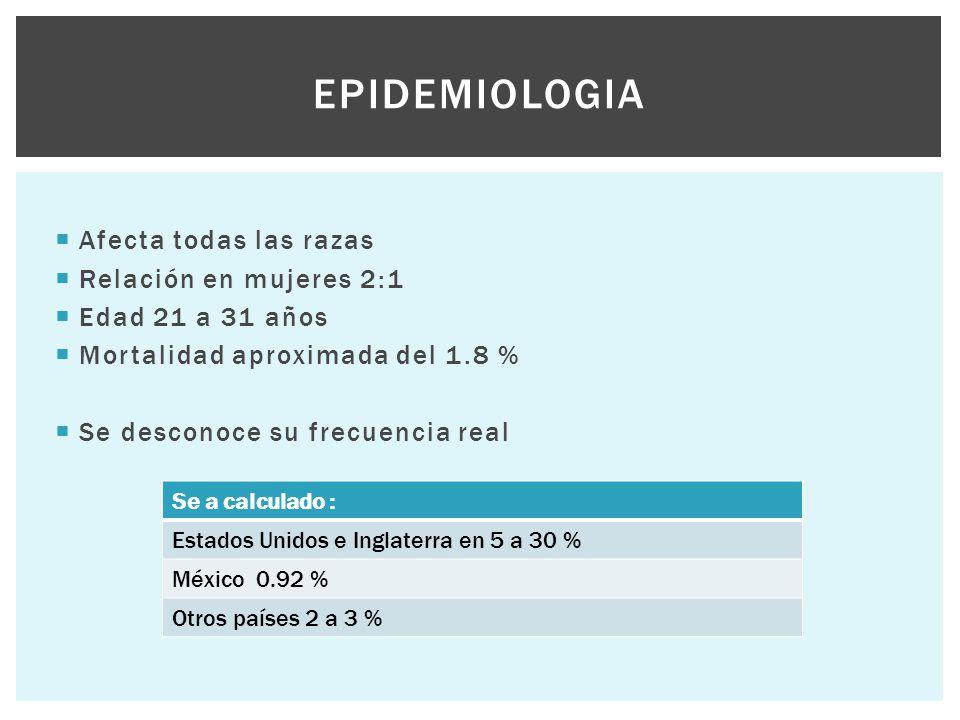 Epidemiologia Afecta todas las razas Relación en mujeres 2:1
