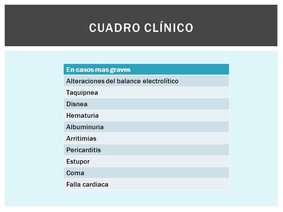 Cuadro clínico En casos mas graves