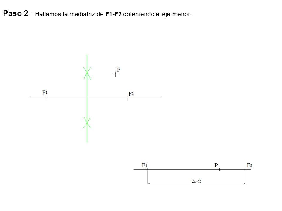 Paso 2.- Hallamos la mediatriz de F1-F2 obteniendo el eje menor.