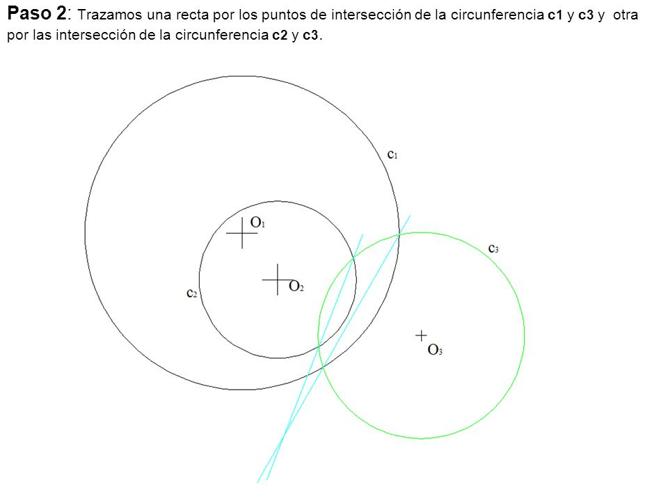 Paso 2: Trazamos una recta por los puntos de intersección de la circunferencia c1 y c3 y otra por las intersección de la circunferencia c2 y c3.