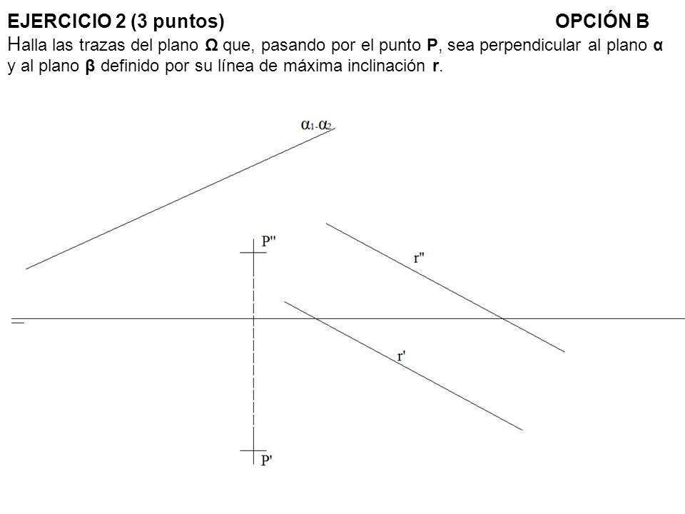 EJERCICIO 2 (3 puntos) OPCIÓN B Halla las trazas del plano Ω que, pasando por el punto P, sea perpendicular al plano α y al plano β definido por su línea de máxima inclinación r.