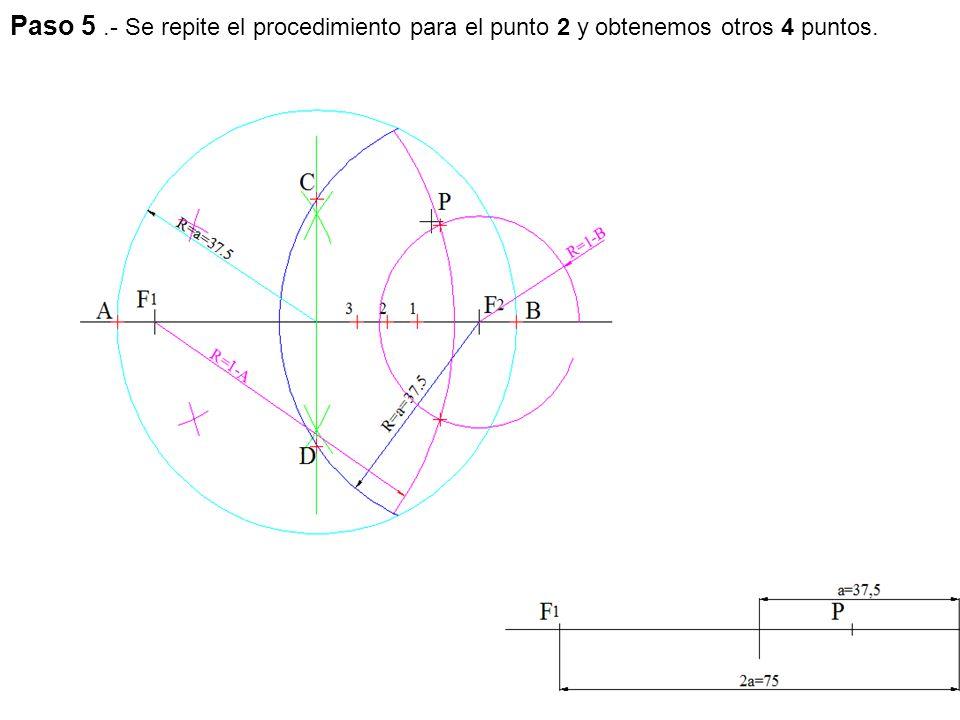 Paso 5 .- Se repite el procedimiento para el punto 2 y obtenemos otros 4 puntos.
