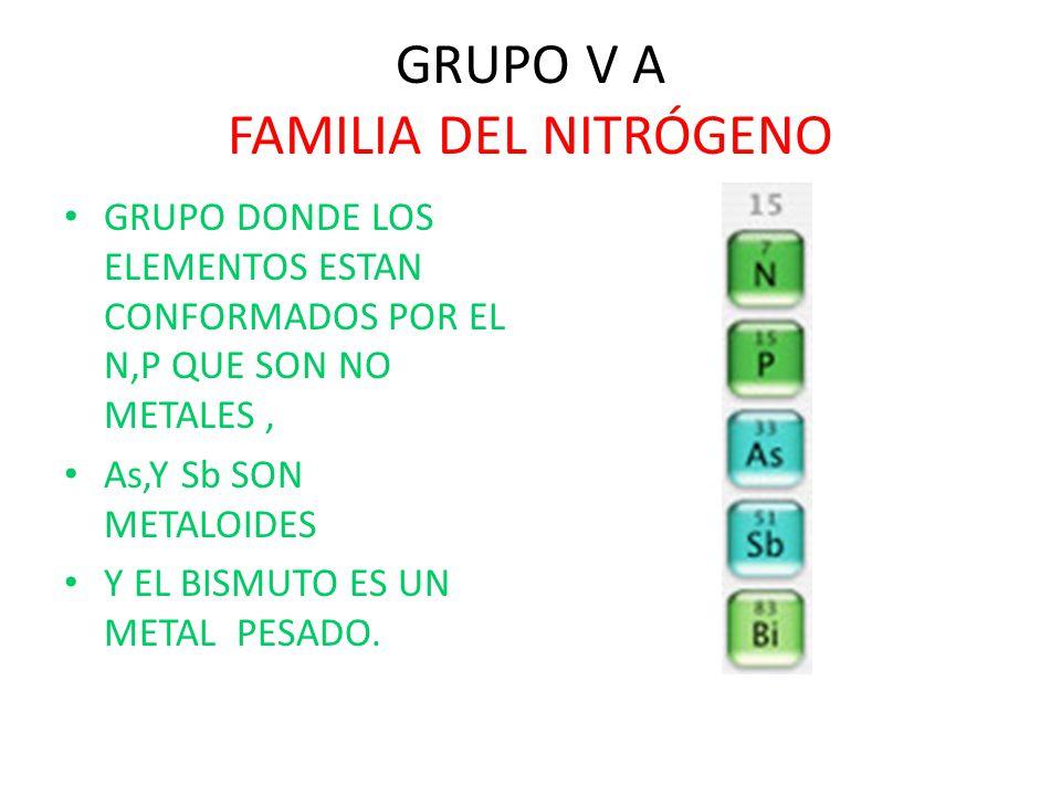 Bloque 4 explicars las propiedades y caractersticas de los 34 grupo v a urtaz Choice Image