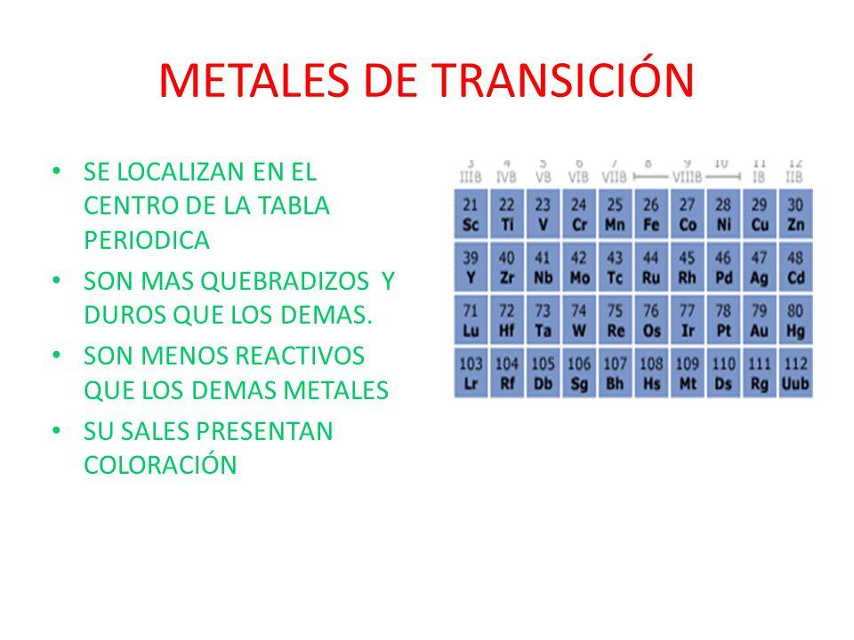 bloque 4 explicars las propiedades y caractersticas de los grupos 38 metales de transicin se localizan - Tabla Periodica Metales Transicion