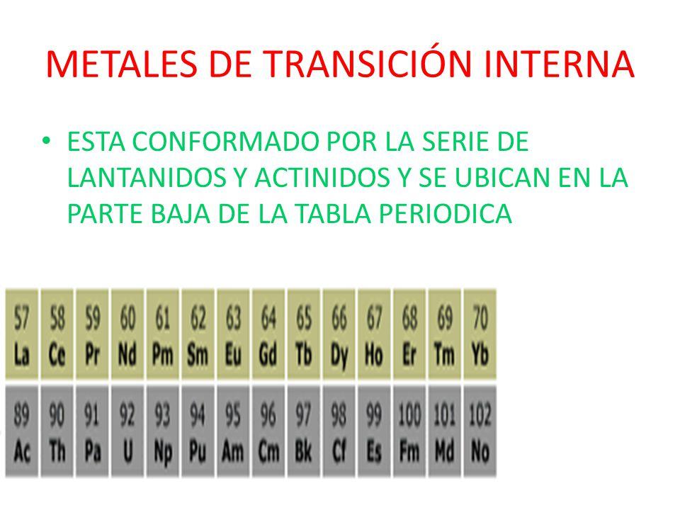39 metales de transicin interna - Tabla Periodica Metales De Transicion Interna