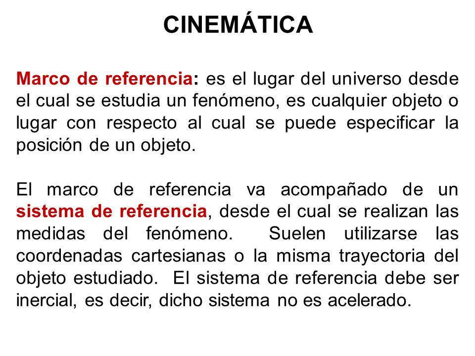 CINEMÁTICA La cinemática estudia el movimiento sin interesarse en ...