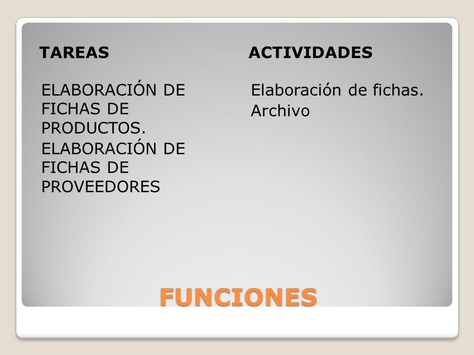 FUNCIONES TAREAS ACTIVIDADES