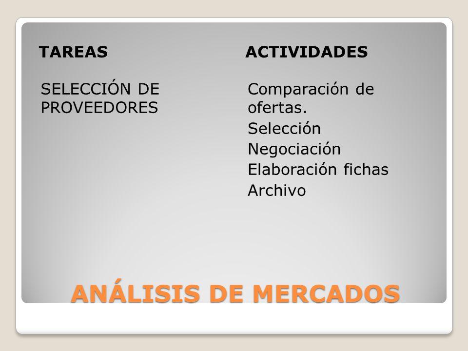 ANÁLISIS DE MERCADOS TAREAS ACTIVIDADES SELECCIÓN DE PROVEEDORES