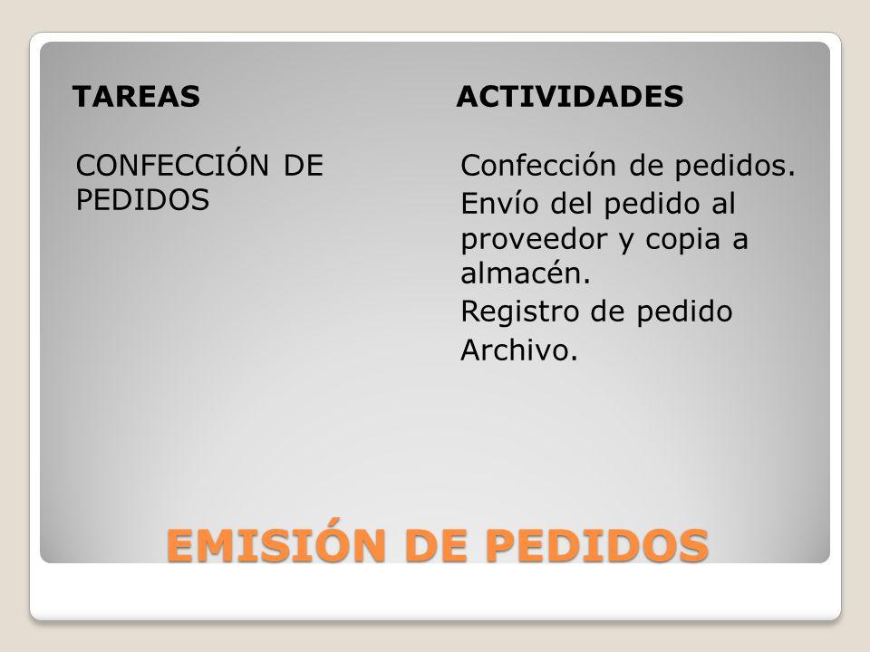 EMISIÓN DE PEDIDOS TAREAS ACTIVIDADES CONFECCIÓN DE PEDIDOS
