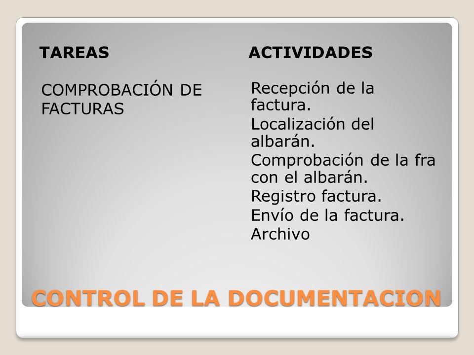 CONTROL DE LA DOCUMENTACION