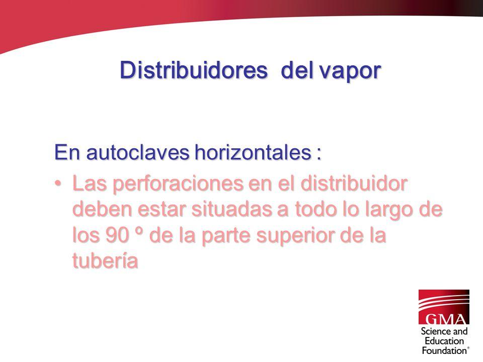 Autoclaves estacionarios procesamiento en vapor a presi n for Distribuidores online