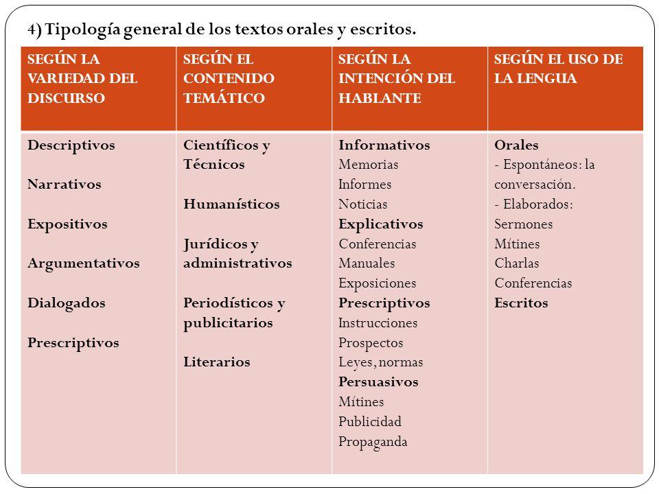 4) Tipología general de los textos orales y escritos.