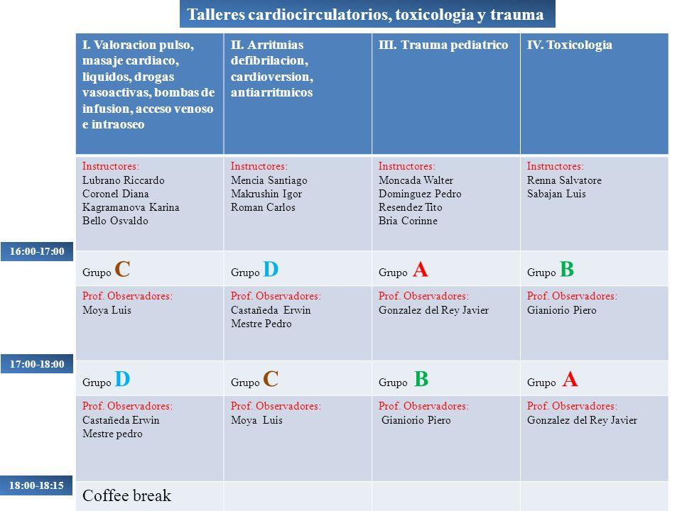 Talleres cardiocirculatorios, toxicologia y trauma