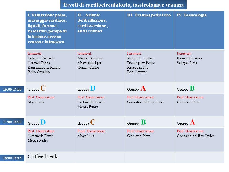 Tavoli di cardiocirculatorio, tossicologia e trauma