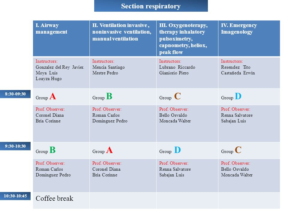 Section respiratory Coffee break I. Airway management