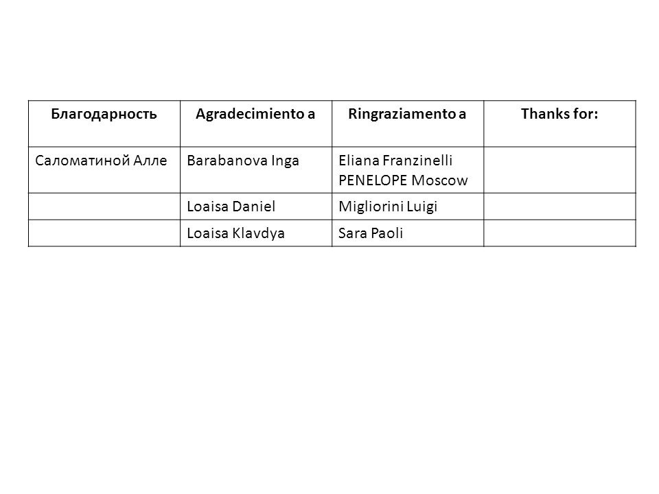 БлагодарностьAgradecimiento a. Ringraziamento a. Thanks for: Саломатиной Алле. Barabanova Inga. Eliana Franzinelli.