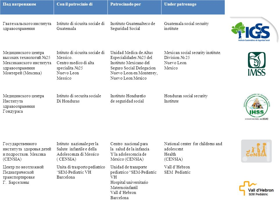 Под патронажемCon il patrocinio di. Patrocinado por. Under patronage. Гватемальского института здравоохранения.